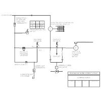 HVAC Drawing - ASHRAE Cycle