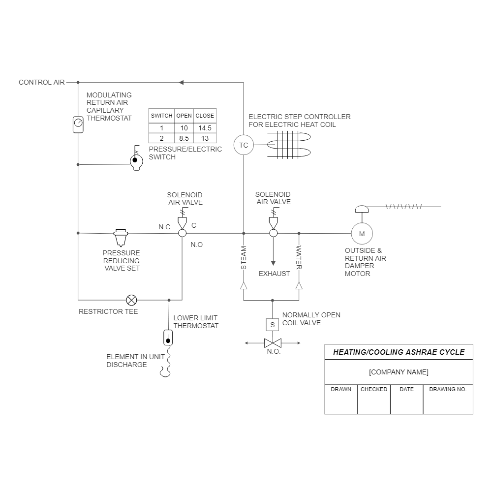 hvac drawing ashrae cycle Residential HVAC Diagram click to edit this example � example image hvac drawing ashrae cycle