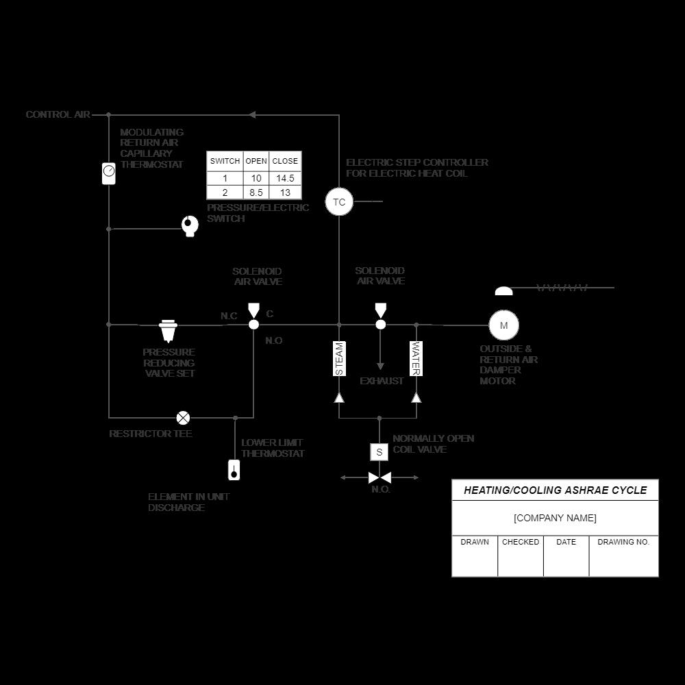 Example Image: HVAC Drawing - ASHRAE Cycle