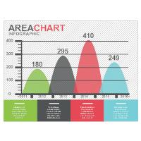 Area Chart 01