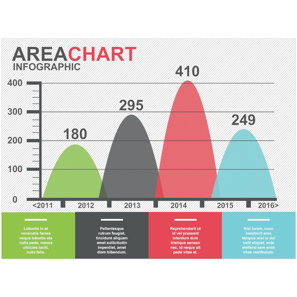 Example Image: Area Chart 01
