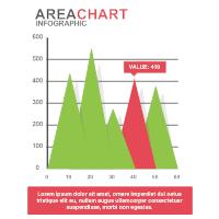 Area Chart 02