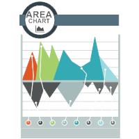 Area Chart 03