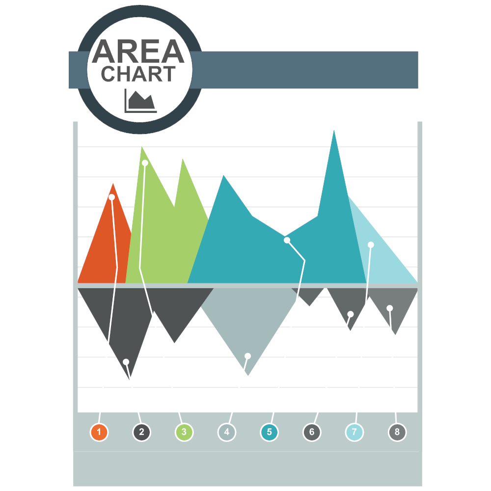 Example Image: Area Chart 03