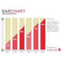 Bar Chart 01