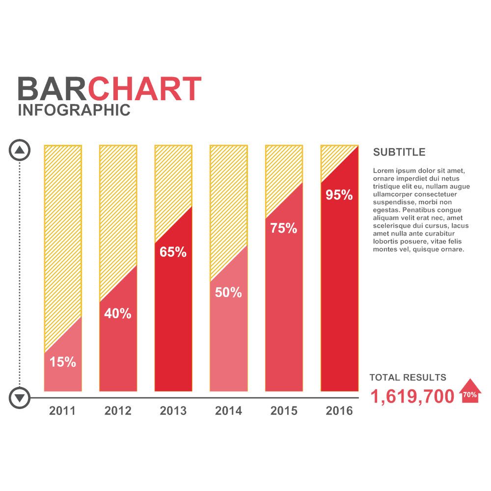 Example Image: Bar Chart 01