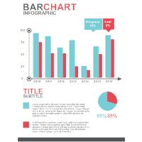Bar Chart 02