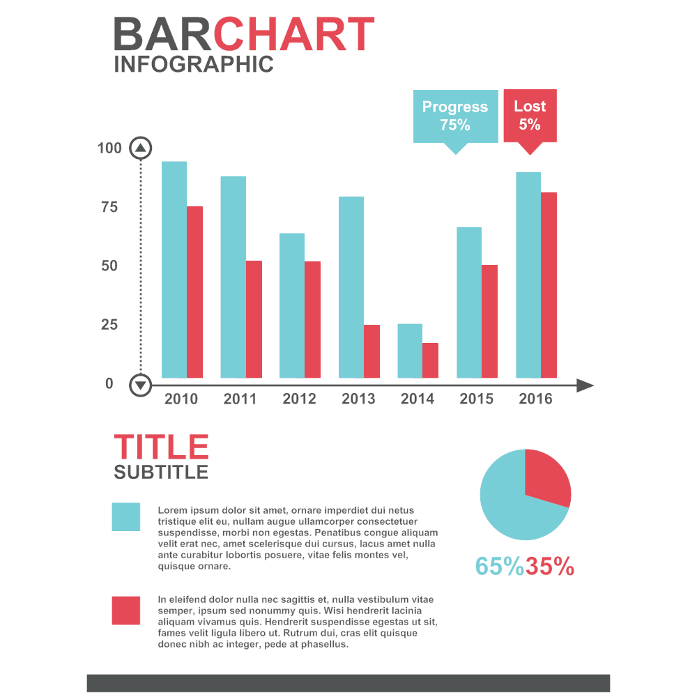 Example Image: Bar Chart 02