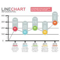 Line Chart 01