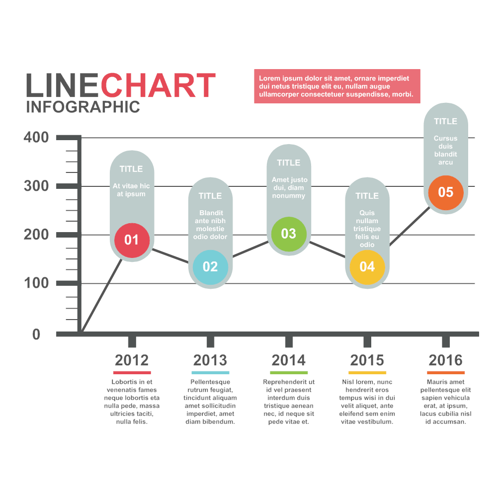 Example Image: Line Chart 01