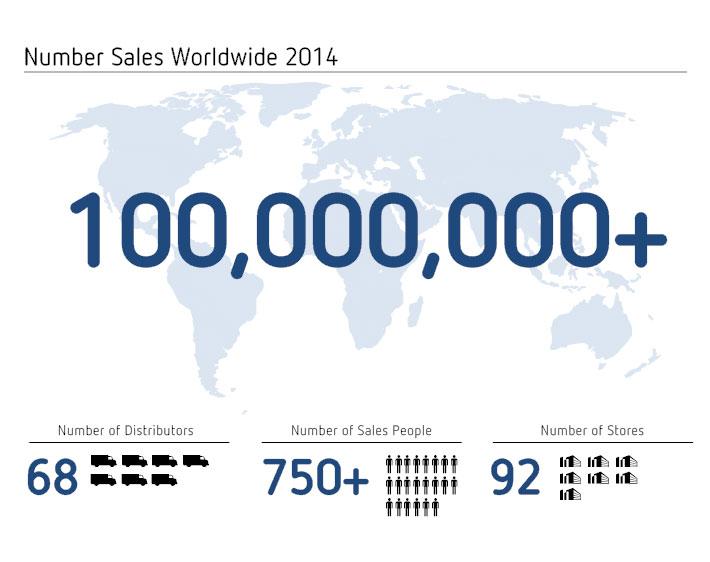 Sales infographic