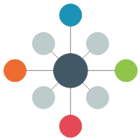 Interrelationship Diagram - 1