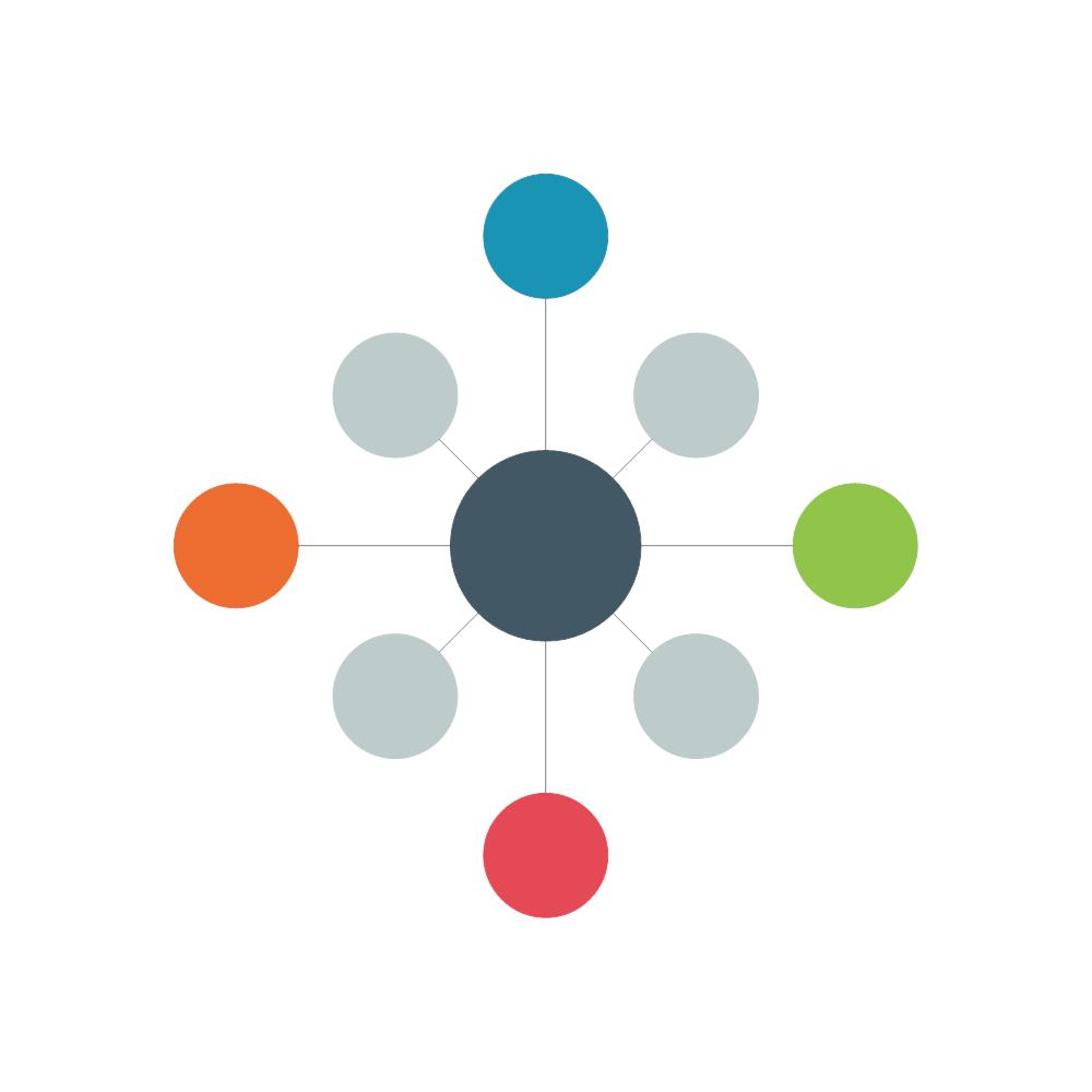 Example Image: Interrelationship Diagram - 1