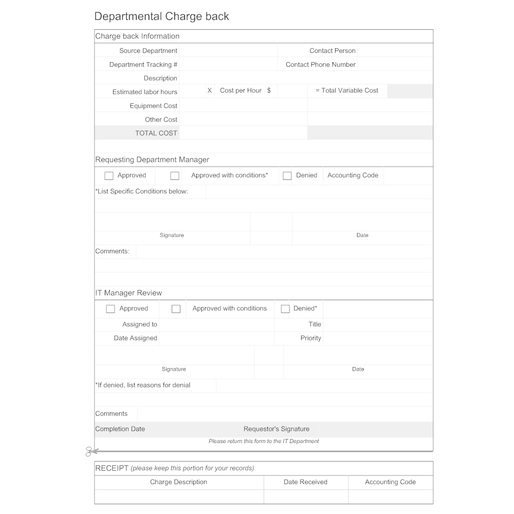 Example Image: Departmental Chargeback