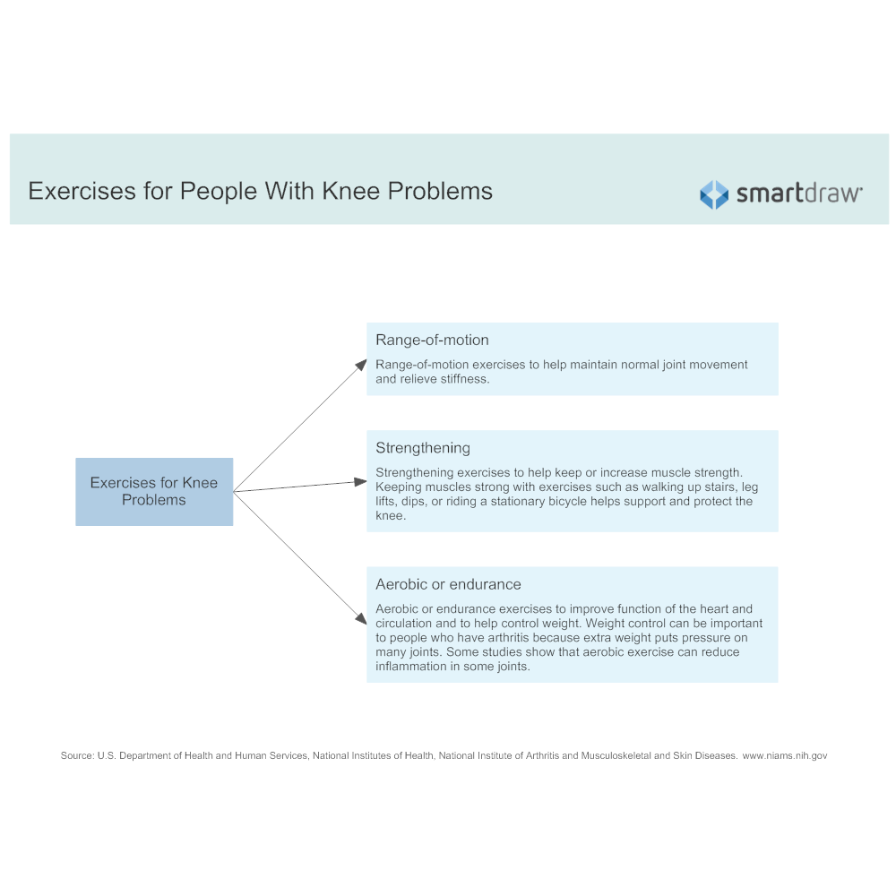 Example Image: Exercises for People With Knee Problems