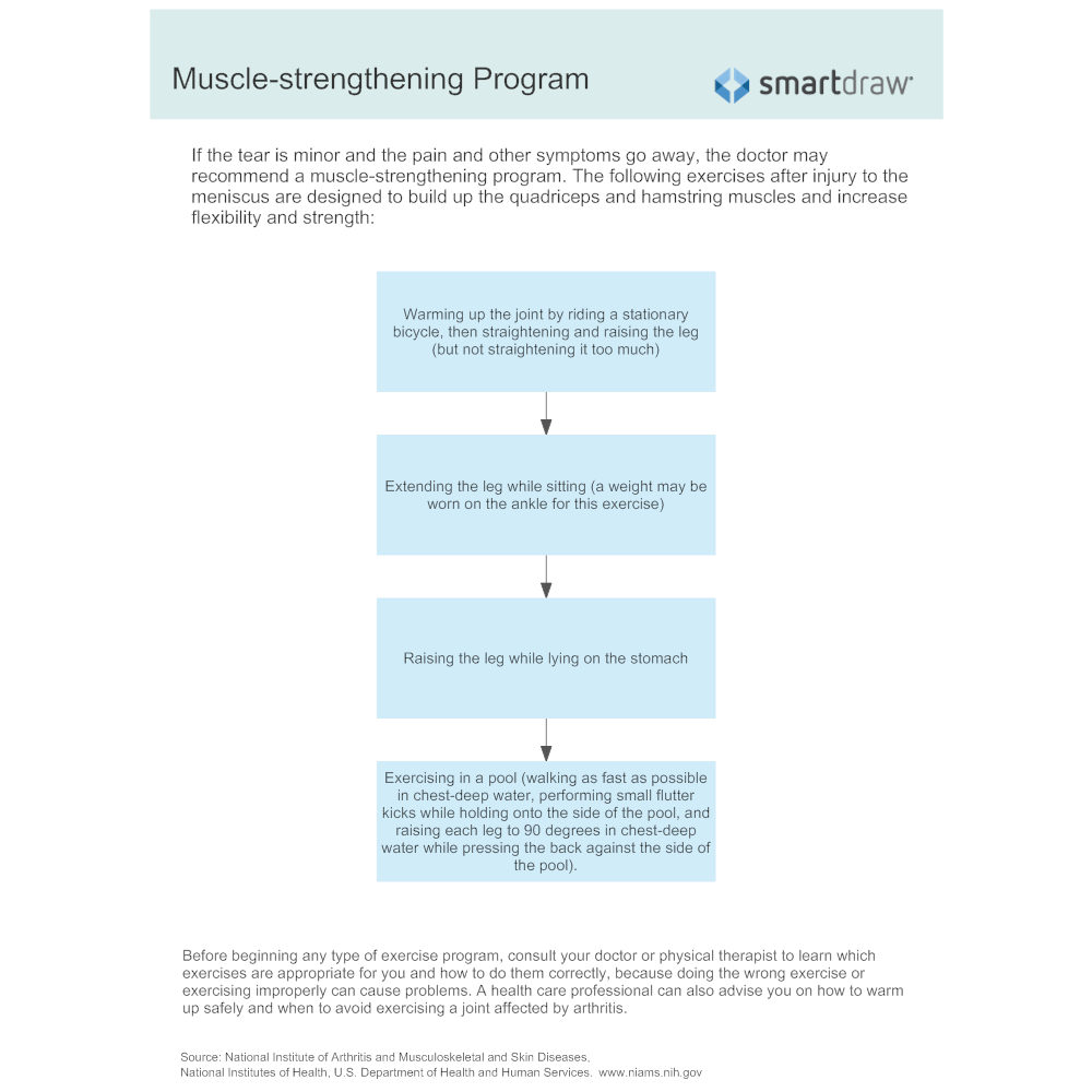 Example Image: Muscle-Strengthening Program for Meniscal Injuries