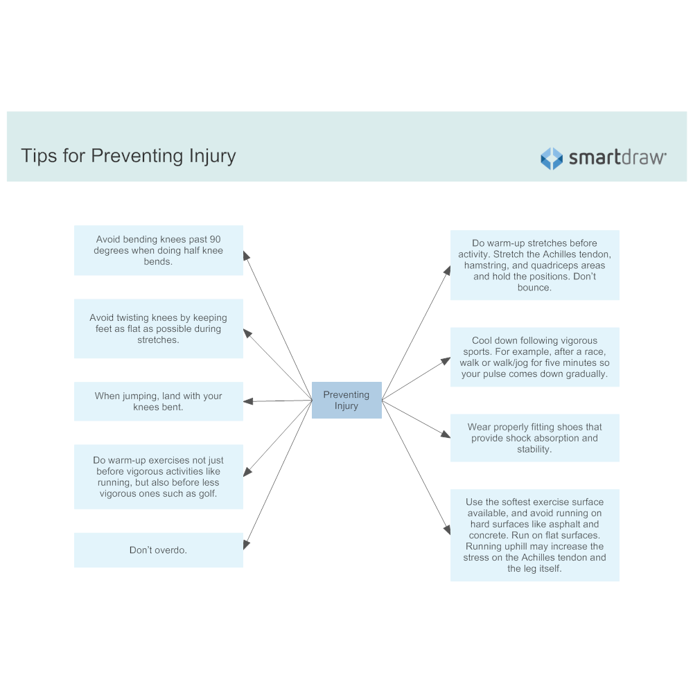 Example Image: Tips for Preventing Injury