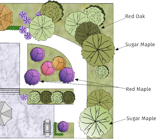 how to create a landscape design