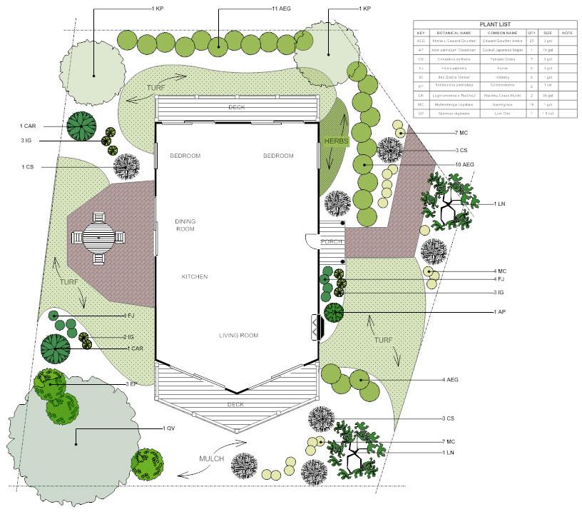 landscape plans learn about landscape design, planning, and layout Grid Paper for Landscape Planning landscape design example