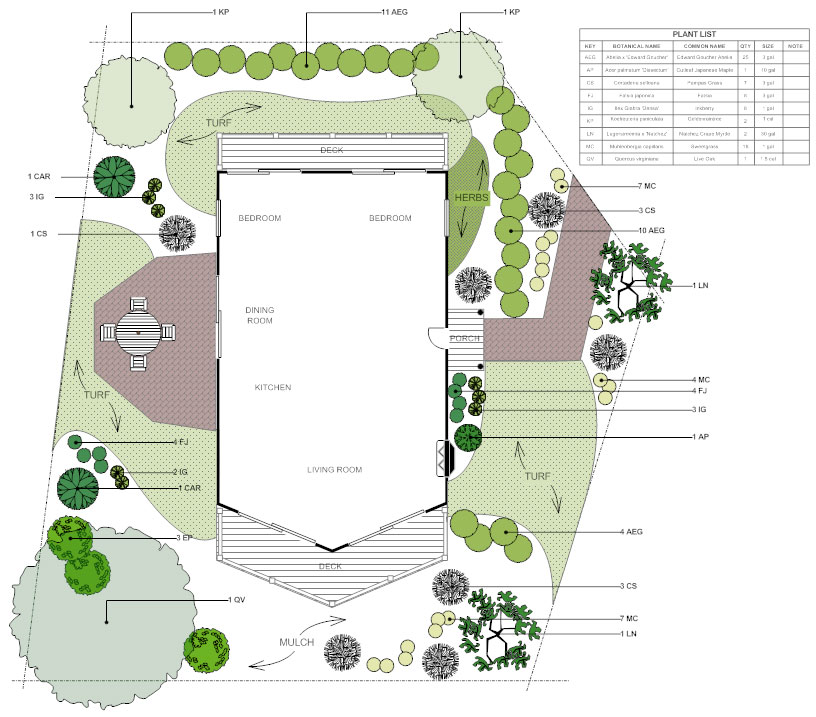 Landscape plans learn about landscape design planning for Landscape house plan