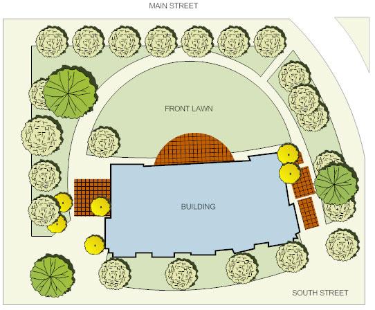Completed landscape design
