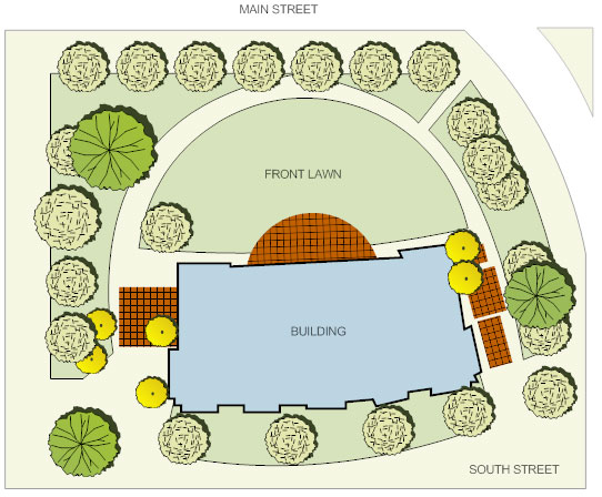 Plan and design commercial landscapes or private backyards