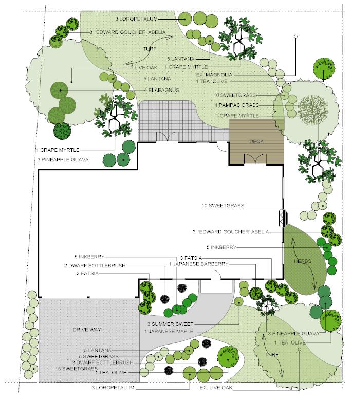 Plano diseno de jardin