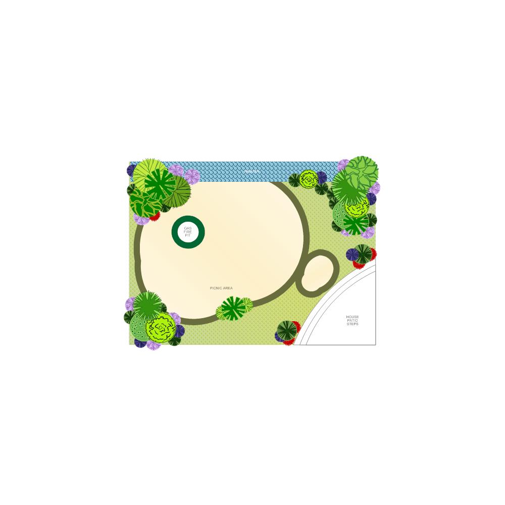 Example Image: Backyard Design