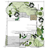Landscape Design Templates - Landscape design plans