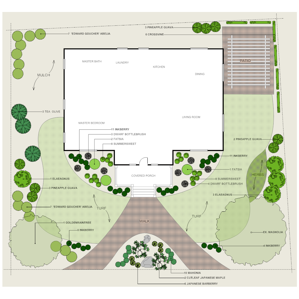Landscape design example pooptronica Gallery