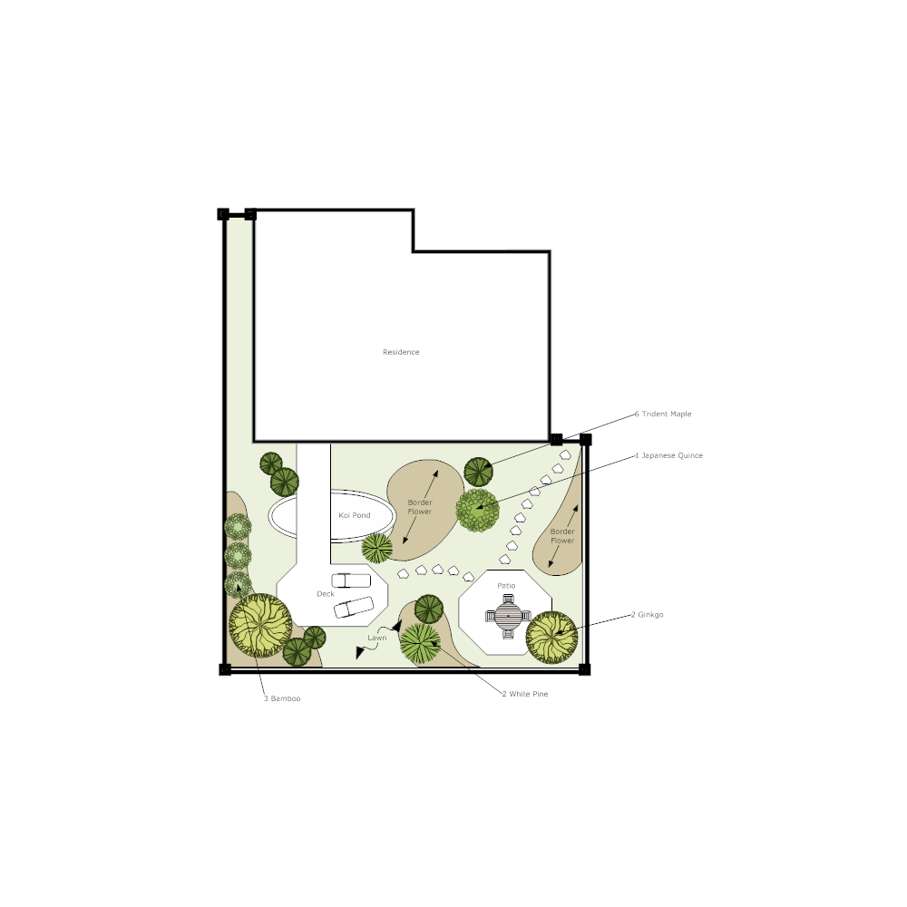 Example Image: Landscape Design Template