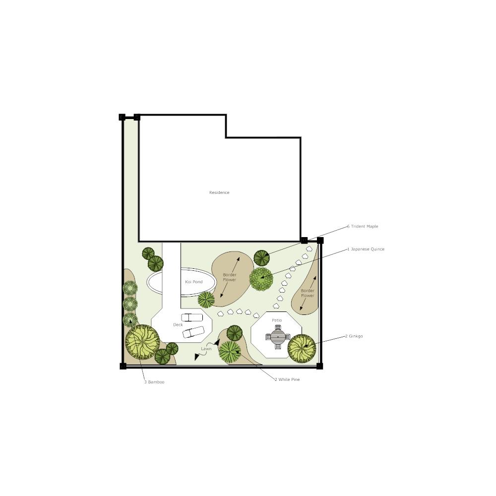 Example Image: Landscape Design Template
