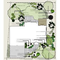 Landscape design templates for Nursing home garden design