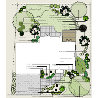 landscape design templates