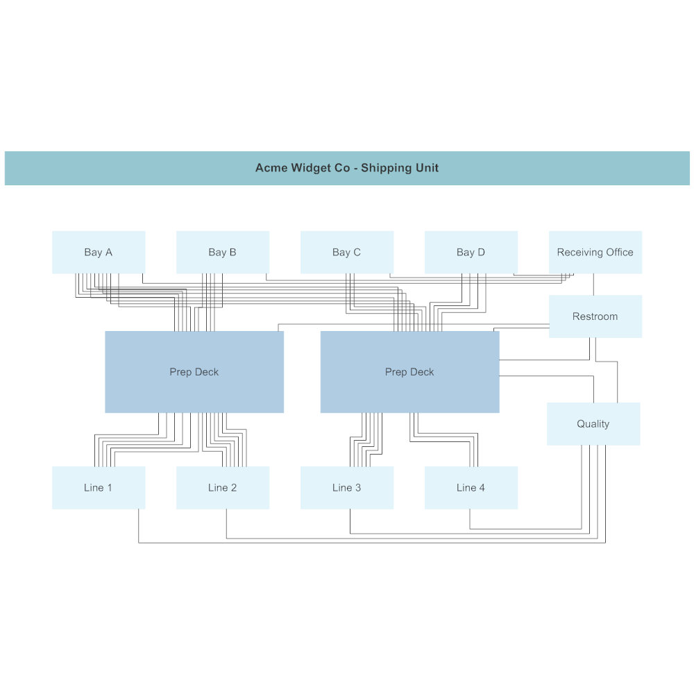 Spaghetti Flow Chart Gallery Free types of plastic pipes diagram