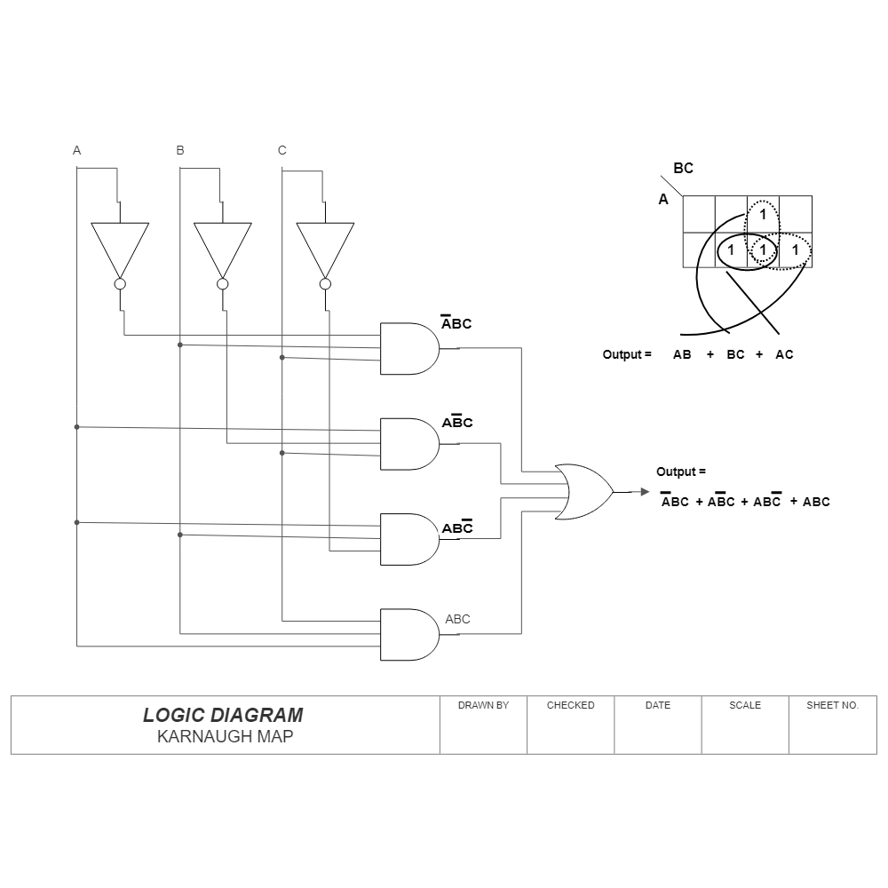 Example Image: Logic Diagram - Karnaugh Map
