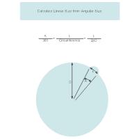 Calculate Linear Size - Math Diagram