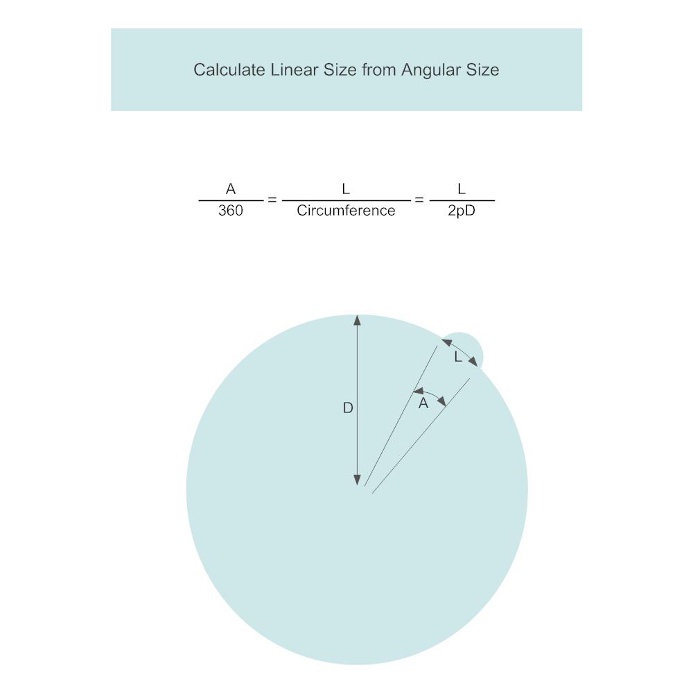 Math diagram example