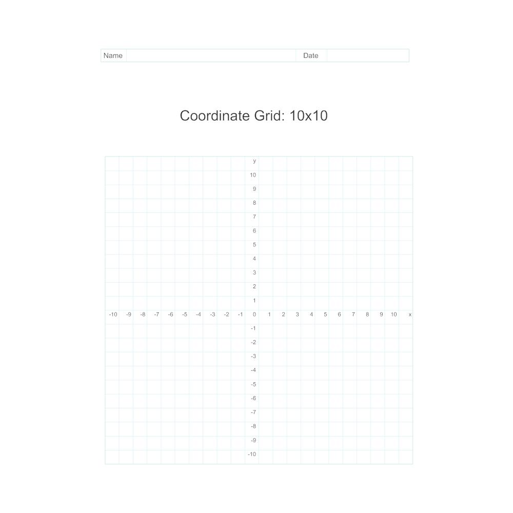 Example Image: Coordinate Grid - 10x10