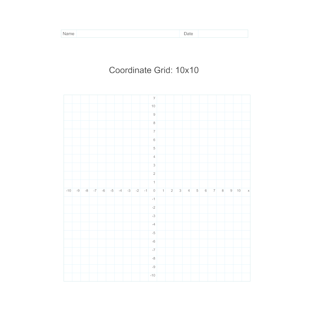 Example Image: Coordinate Grid - 10x10
