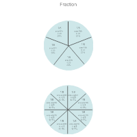 Fraction Chart - One Fifth & One Eighth