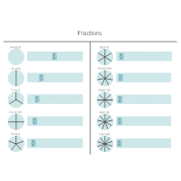Fractions - Math Diagram