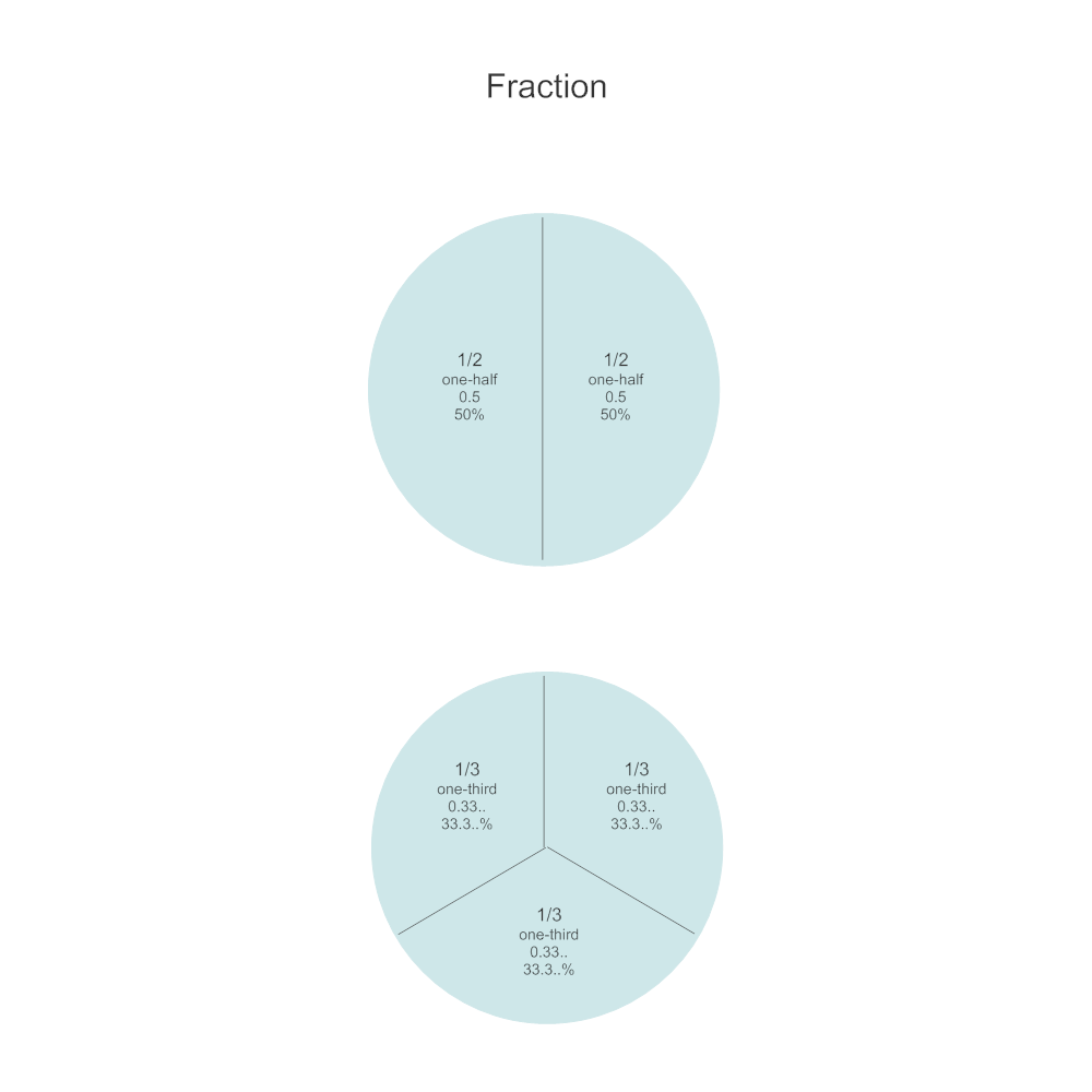 Example Image: Math Chart - One Half & One Third Fractions