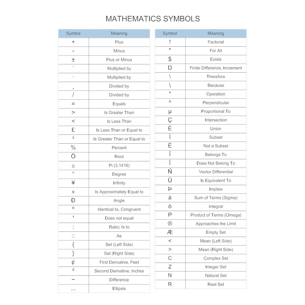 Example Image: Mathematics Symbols Chart