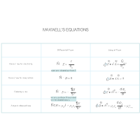 Maxwell's Equations Chart