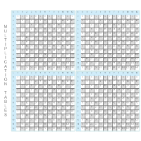 Math Diagram Templates