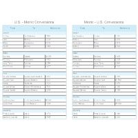 US-Metric Conversion Chart