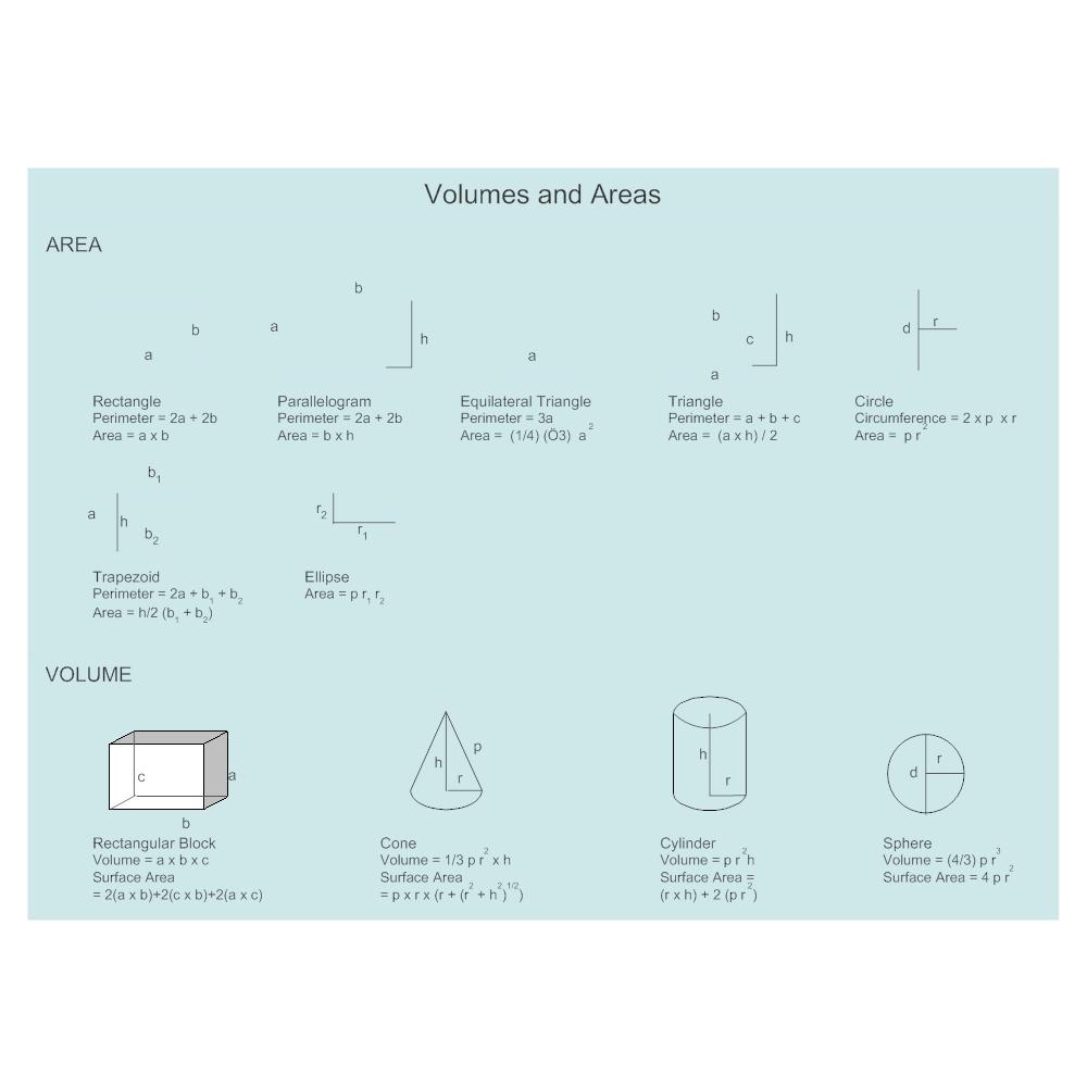 Volumes  U0026 Areas