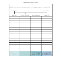 External Trigger Chart