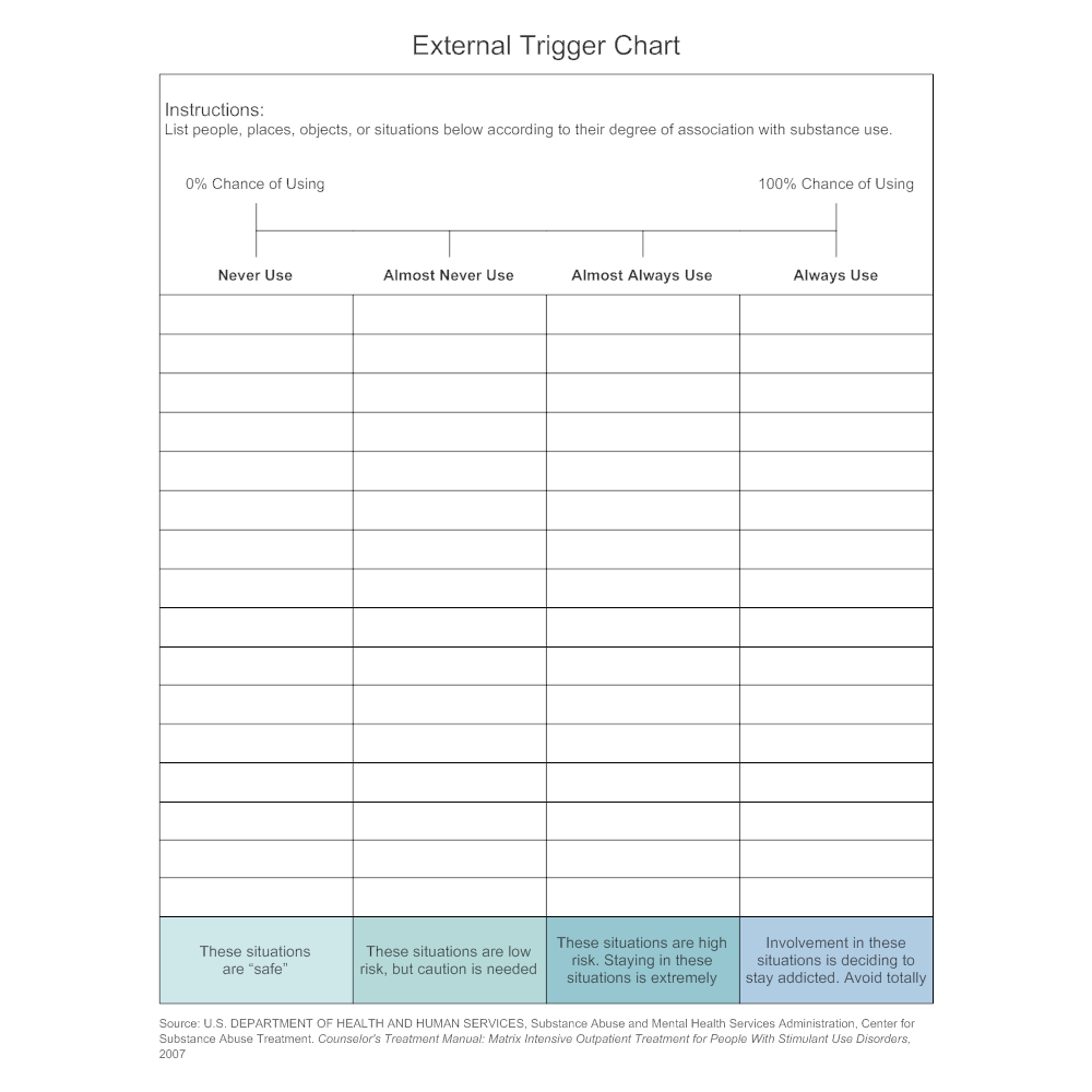 Example Image: External Trigger Chart